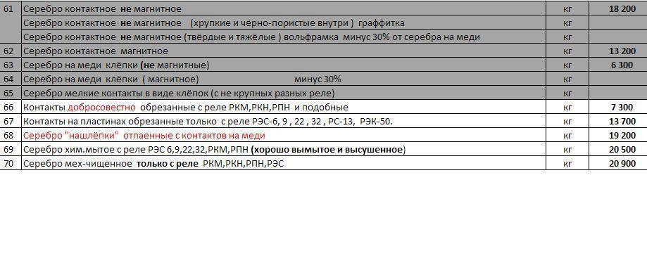 post-1739-0-15925400-1441141140_thumb.jpg