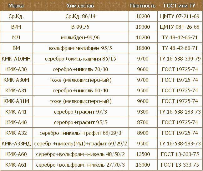 post-1739-0-31993600-1442562148_thumb.jpg