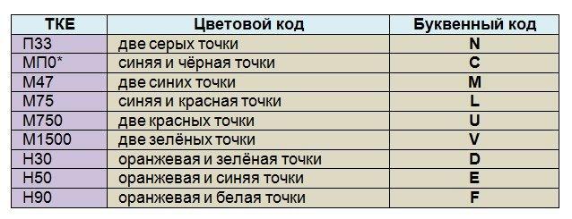 КМ_маркировка_старая-новая.jpg