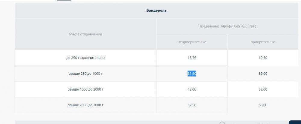Violity_тарифы_пересыл_Украина.jpg